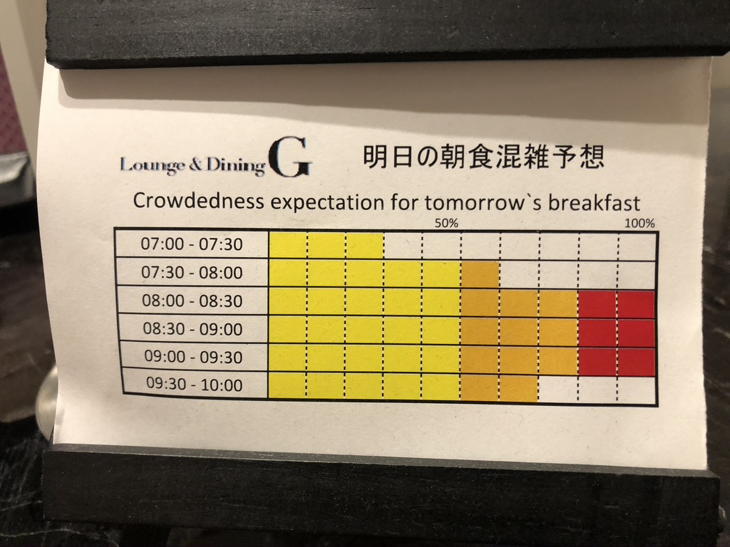 東京マリオットホテル デラックスツイン 宿泊記 チェックイン 大行列 コロナ 朝食 混雑